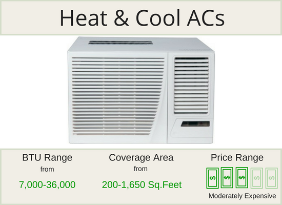 Heat and Cool Air Conditioner Units