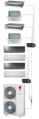 LG 8 Zone System