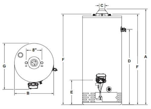 G Depth 27 1 2 839 00 Bradford White Rg250l6n 50 Gallon Lowboy Atmospheric Water Heater Natural Gas